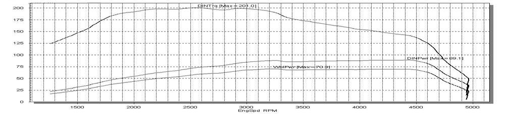 power-graph